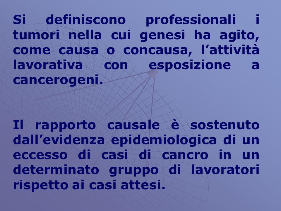 Si definiscono professionali i tumori nella cui genesi ha agito, come causa o concausa, lattività lavorativa con esposizione a cancerogeni.