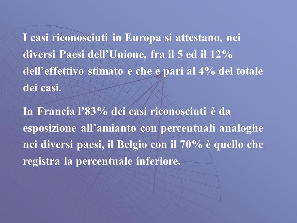 I casi riconosciuti in Europa si attestano, nei diversi Paesi dellUnione, fra il 5 ed il 12% delleffettivo stimato e che è pari al 4% del totale dei casi.