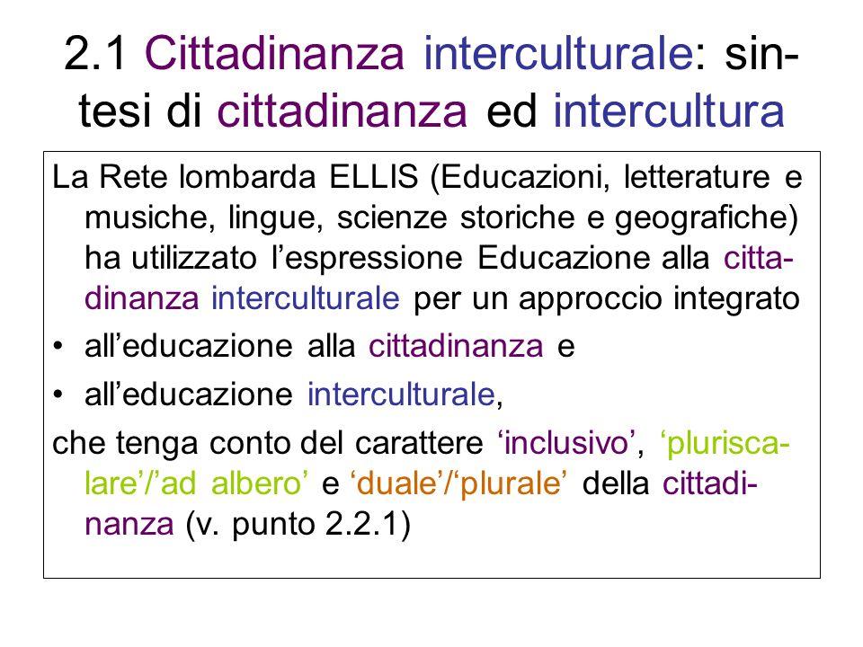 2.2 Educazione alla cittadinanza democratica e ai diritti umani 2.2.1 Rinnovamento del concetto di cittadi- nanza 2.2.2 Costituzioni italiana/europea e Carte internazionali dei diritti 2.2.3 La dimensione europea delleducazio- ne alla cittadinanza