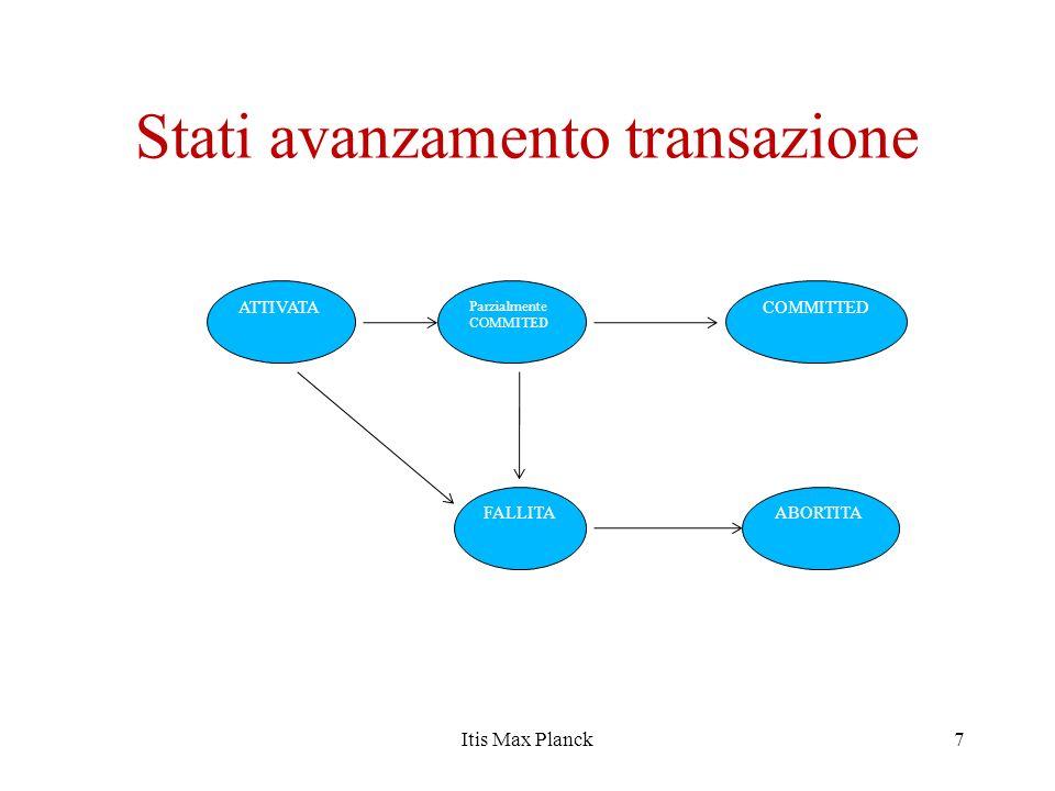 Stati avanzamento transazione Itis Max Planck7 Parzialmente COMMITED FALLITA COMMITTED ABORTITA \ errori ATTIVATA