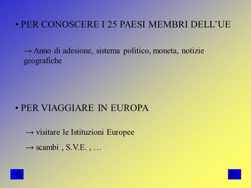 PER CONOSCERE I 25 PAESI MEMBRI DELLUE Anno di adesione, sistema politico, moneta, notizie geografiche PER VIAGGIARE IN EUROPA visitare le Istituzioni Europee scambi, S.V.E., …