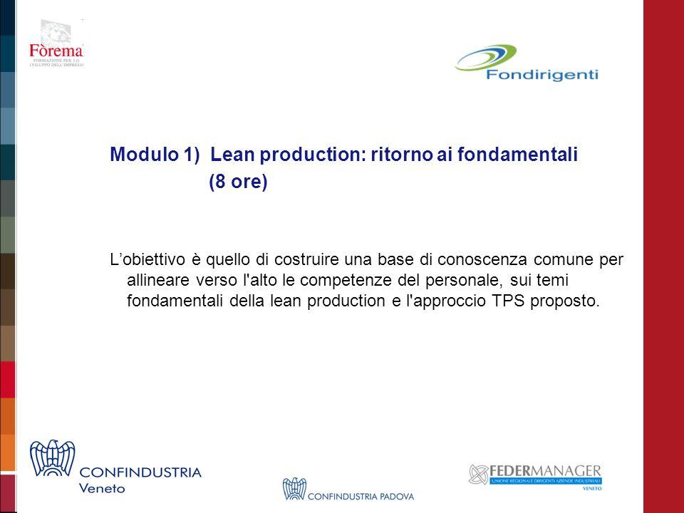 Modulo 1) Lean production: ritorno ai fondamentali (8 ore) Lobiettivo è quello di costruire una base di conoscenza comune per allineare verso l alto le competenze del personale, sui temi fondamentali della lean production e l approccio TPS proposto.