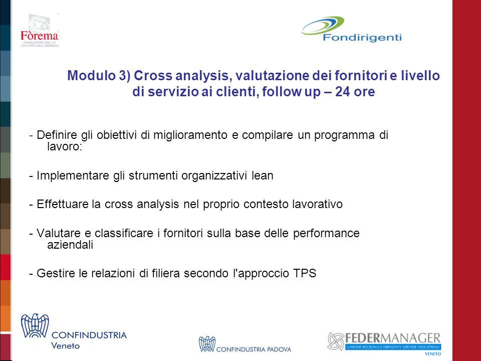 Modulo 3) Cross analysis, valutazione dei fornitori e livello di servizio ai clienti, follow up – 24 ore - Definire gli obiettivi di miglioramento e c