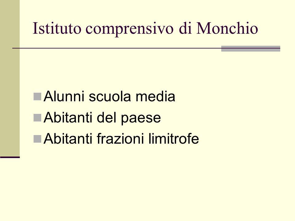 Istituto comprensivo di Monchio Alunni scuola media Abitanti del paese Abitanti frazioni limitrofe