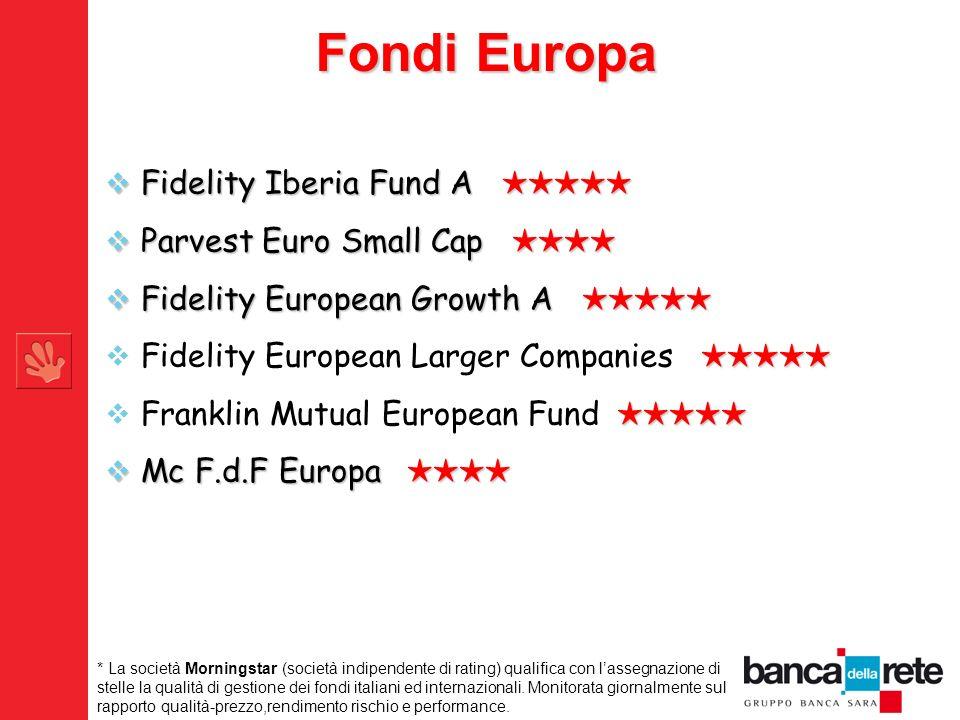 Fondi Europa Fidelity Iberia Fund A Fidelity Iberia Fund A Parvest Euro Small Cap Parvest Euro Small Cap Fidelity European Growth A Fidelity European