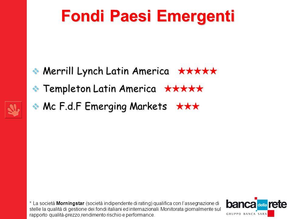 Fondi Paesi Emergenti Merrill Lynch Latin America Merrill Lynch Latin America Templeton Latin America Templeton Latin America Mc F.d.F Emerging Markets Mc F.d.F Emerging Markets * La società Morningstar (società indipendente di rating) qualifica con lassegnazione di stelle la qualità di gestione dei fondi italiani ed internazionali.