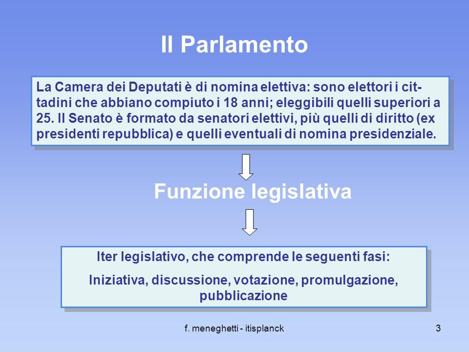 f. meneghetti - itisplanck3 Il Parlamento La Camera dei Deputati è di nomina elettiva: sono elettori i cit- tadini che abbiano compiuto i 18 anni; ele