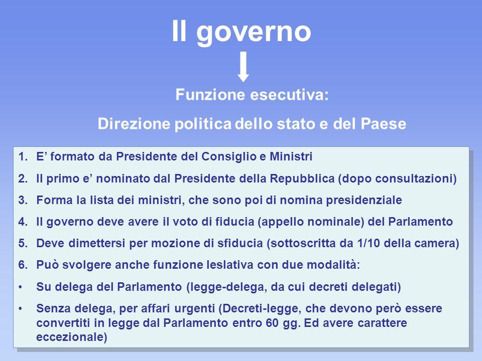 f. meneghetti - itisplanck5 Il governo Funzione esecutiva: Direzione politica dello stato e del Paese 1.E formato da Presidente del Consiglio e Minist