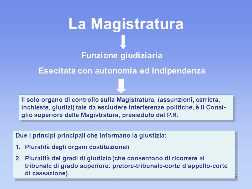 f. meneghetti - itisplanck6 La Magistratura Funzione giudiziaria Esecitata con autonomia ed indipendenza Il solo organo di controllo sulla Magistratur