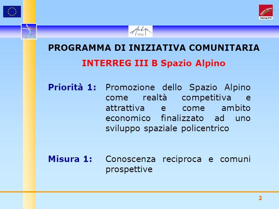 2 PROGRAMMA DI INIZIATIVA COMUNITARIA INTERREG III B Spazio Alpino Priorità 1:Promozione dello Spazio Alpino come realtà competitiva e attrattiva e come ambito economico finalizzato ad uno sviluppo spaziale policentrico Misura 1:Conoscenza reciproca e comuni prospettive