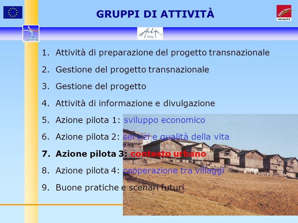 8 GRUPPI DI ATTIVITÀ 1. Attività di preparazione del progetto transnazionale 2.
