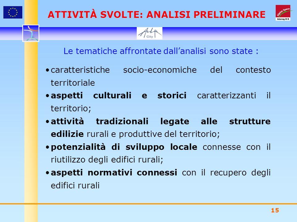 16 ATTIVITÀ SVOLTE: COINVOLGIMENTO COM.