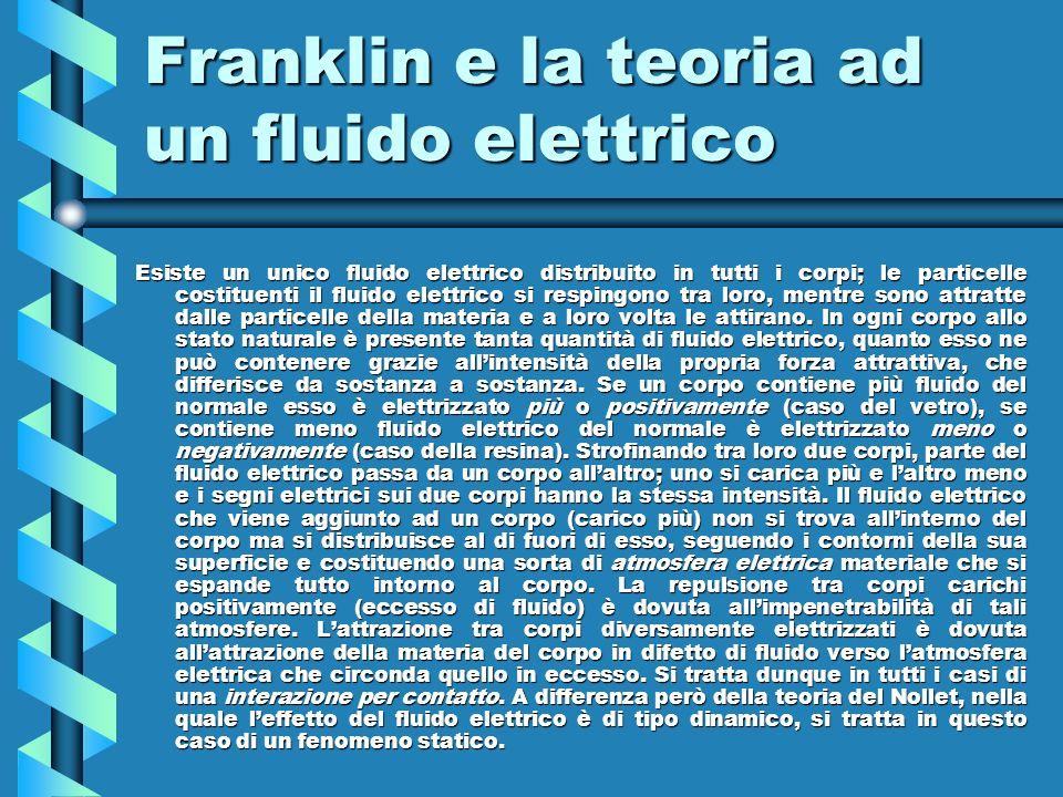 Franklin e la teoria ad un fluido elettrico Esiste un unico fluido elettrico distribuito in tutti i corpi; le particelle costituenti il fluido elettri