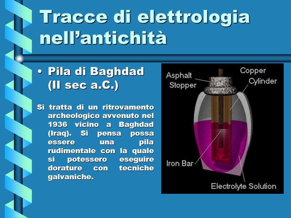 Tracce di elettrologia nellantichità Pila di Baghdad (II sec a.C.)Pila di Baghdad (II sec a.C.) Si tratta di un ritrovamento archeologico avvenuto nel