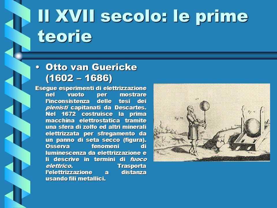 Il XVII secolo: le prime teorie Otto van Guericke (1602 – 1686)Otto van Guericke (1602 – 1686) Esegue esperimenti di elettrizzazione nel vuoto per mos
