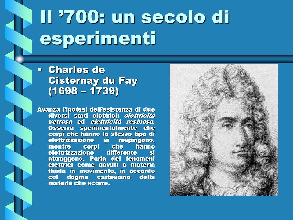 Il 700: un secolo di esperimenti Charles de Cisternay du Fay (1698 – 1739)Charles de Cisternay du Fay (1698 – 1739) Avanza lipotesi dellesistenza di d