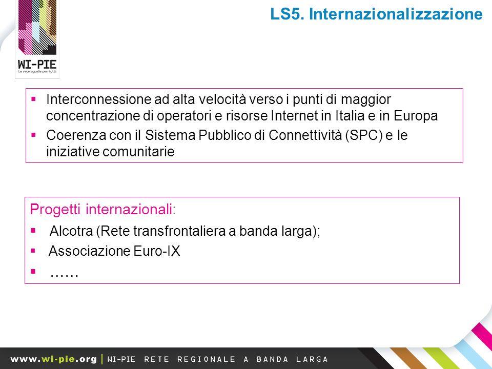 Interconnessione ad alta velocità verso i punti di maggior concentrazione di operatori e risorse Internet in Italia e in Europa Coerenza con il Sistema Pubblico di Connettività (SPC) e le iniziative comunitarie Progetti internazionali: Alcotra (Rete transfrontaliera a banda larga); Associazione Euro-IX …… LS5.