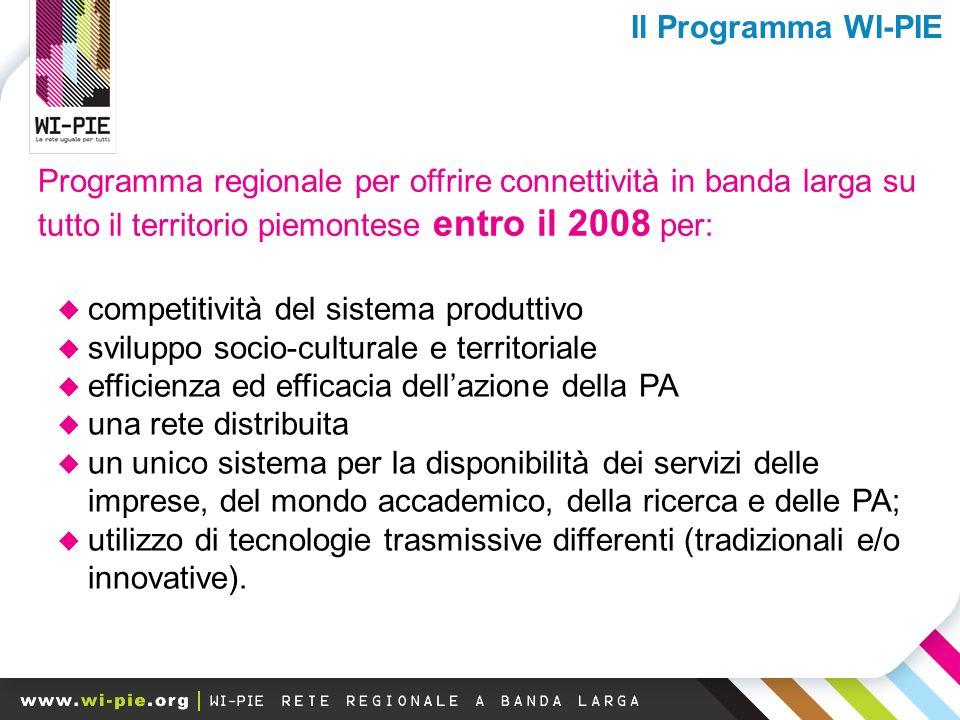 Genesi del programma WI-PIE 1998 – RUPAR Piemonte 2002 – Nascita di TOP-IX 2003 – Presentazione Piano regionale Larga Banda 2004 – Costituzione del Gruppo di Lavoro 2005 - Documento Integrato di Programmazione 2005 – Da Rupar2 a WI-PIE 2006 - Lattuazione…… Il Programma WI-PIE