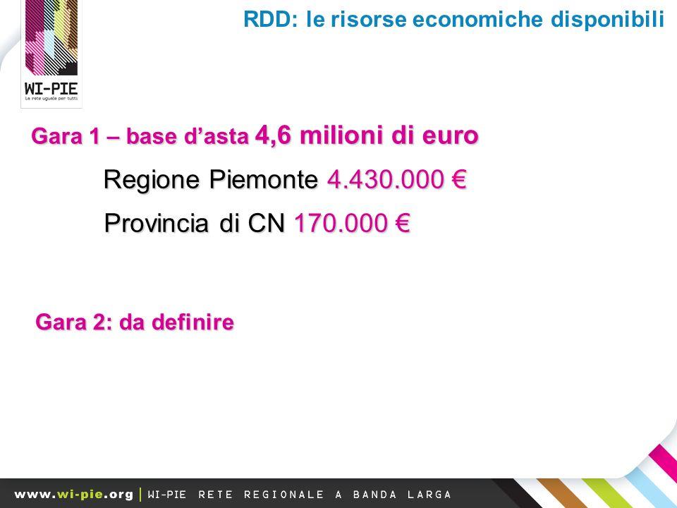 Gara 1 – base dasta 4,6 milioni di euro Regione Piemonte 4.430.000 Regione Piemonte 4.430.000 Provincia di CN 170.000 Provincia di CN 170.000 Gara 2: da definire RDD: le risorse economiche disponibili