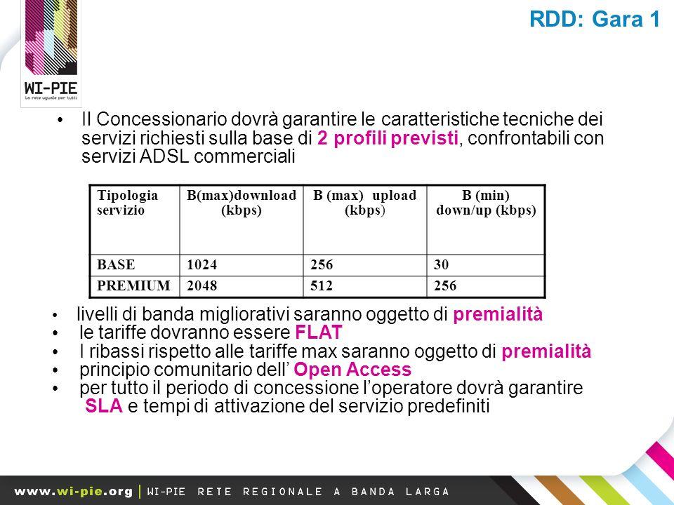 RDD: Gara 1 Il Concessionario dovrà garantire le caratteristiche tecniche dei servizi richiesti sulla base di 2 profili previsti, confrontabili con servizi ADSL commerciali Tipologia servizio B(max)download (kbps) B (max) upload (kbps) B (min) down/up (kbps) BASE102425630 PREMIUM2048512256 livelli di banda migliorativi saranno oggetto di premialità le tariffe dovranno essere FLAT I ribassi rispetto alle tariffe max saranno oggetto di premialità principio comunitario dell Open Access per tutto il periodo di concessione loperatore dovrà garantire SLA e tempi di attivazione del servizio predefiniti