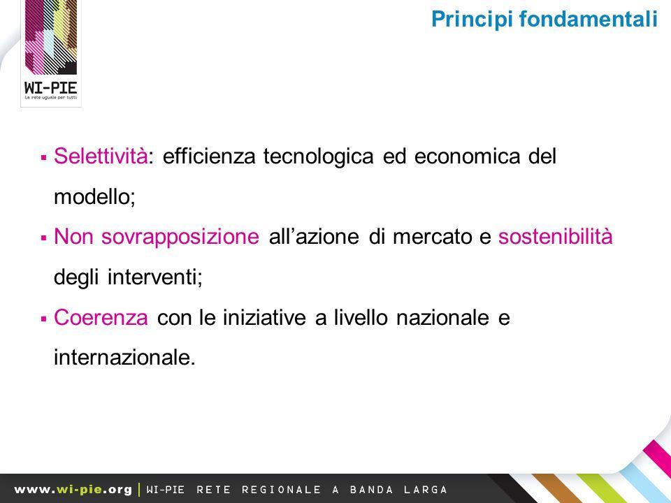 Selettività: efficienza tecnologica ed economica del modello; Non sovrapposizione allazione di mercato e sostenibilità degli interventi; Coerenza con le iniziative a livello nazionale e internazionale.