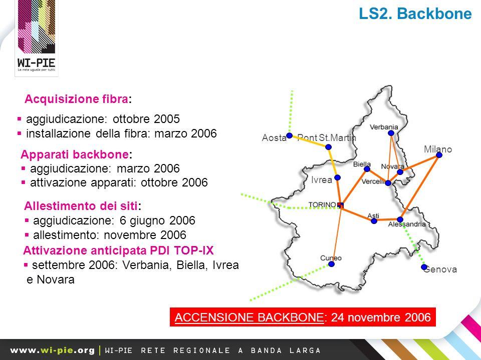 Ivrea Genova Milano Pont St.MartinAosta Acquisizione fibra: aggiudicazione: marzo 2006 attivazione apparati: ottobre 2006 aggiudicazione: ottobre 2005 installazione della fibra: marzo 2006 Apparati backbone: Allestimento dei siti: aggiudicazione: 6 giugno 2006 allestimento: novembre 2006 ACCENSIONE BACKBONE: 24 novembre 2006 Attivazione anticipata PDI TOP-IX settembre 2006: Verbania, Biella, Ivrea e Novara LS2.