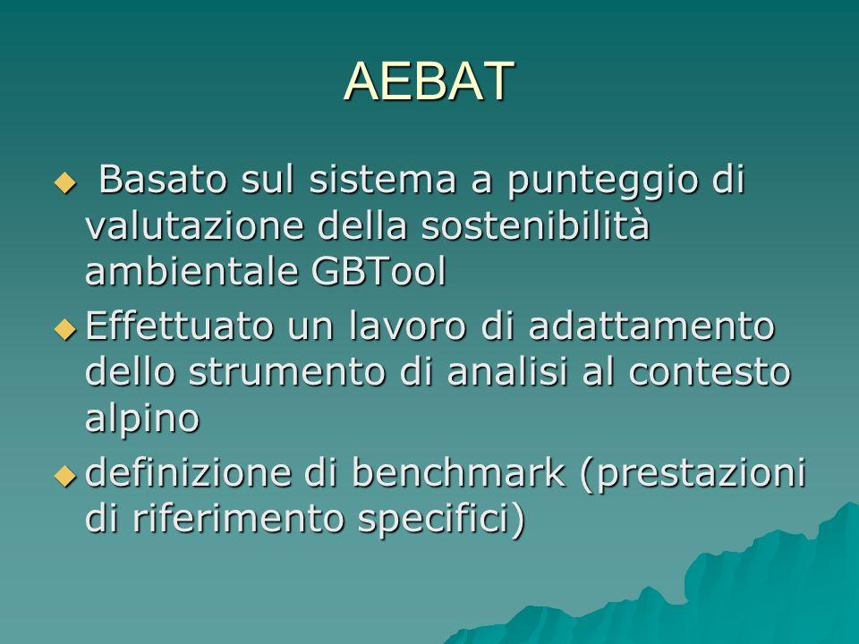 AEBAT Basato sul sistema a punteggio di valutazione della sostenibilità ambientale GBTool Basato sul sistema a punteggio di valutazione della sostenib