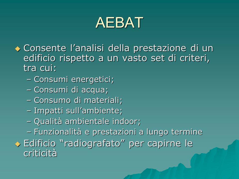 AEBAT Consente lanalisi della prestazione di un edificio rispetto a un vasto set di criteri, tra cui: Consente lanalisi della prestazione di un edific