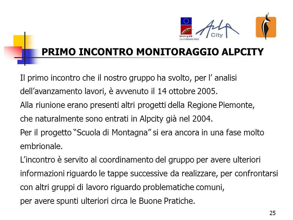 25 PRIMO INCONTRO MONITORAGGIO ALPCITY Il primo incontro che il nostro gruppo ha svolto, per l analisi dellavanzamento lavori, è avvenuto il 14 ottobre 2005.