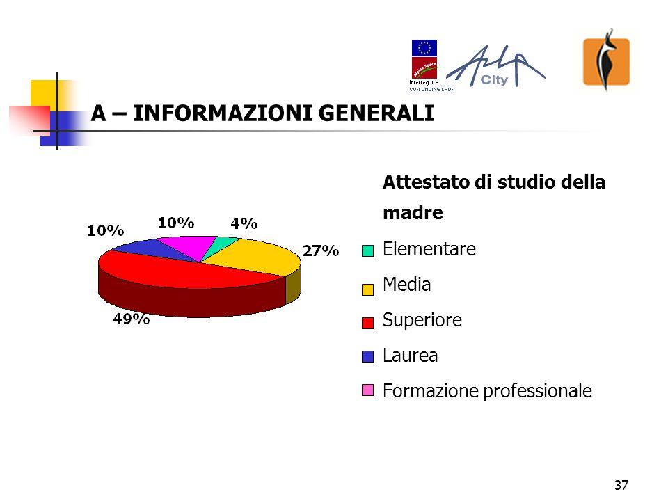 37 A – INFORMAZIONI GENERALI Attestato di studio della madre Elementare Media Superiore Laurea Formazione professionale