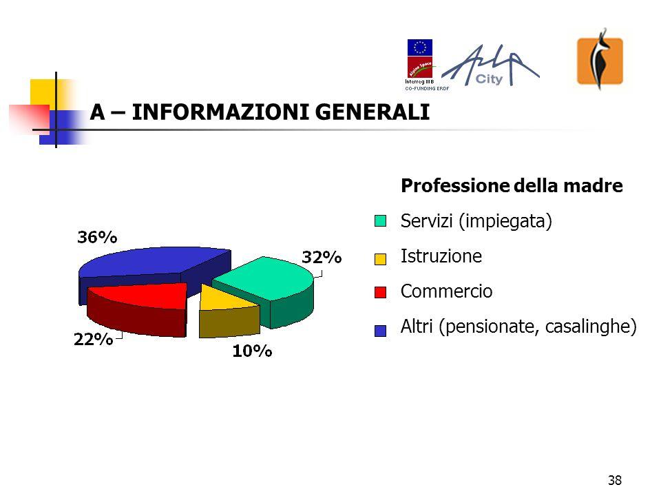 38 A – INFORMAZIONI GENERALI Professione della madre Servizi (impiegata) Istruzione Commercio Altri (pensionate, casalinghe)