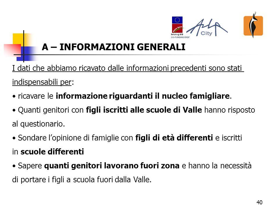 40 A – INFORMAZIONI GENERALI I dati che abbiamo ricavato dalle informazioni precedenti sono stati indispensabili per: ricavare le informazione riguardanti il nucleo famigliare.