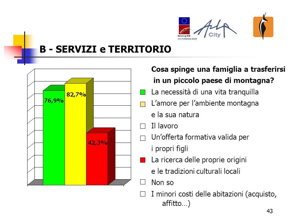44 B - SERVIZI e TERRITORIO Quali sono gli aspetti negativi del vivere in un piccolo comune.