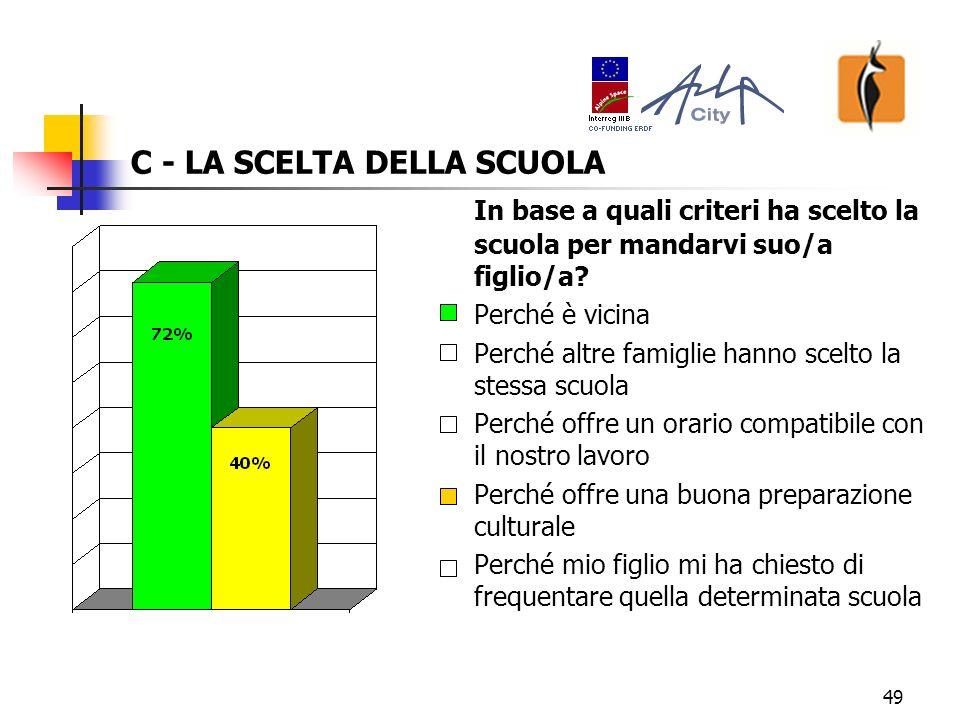 49 C - LA SCELTA DELLA SCUOLA In base a quali criteri ha scelto la scuola per mandarvi suo/a figlio/a.