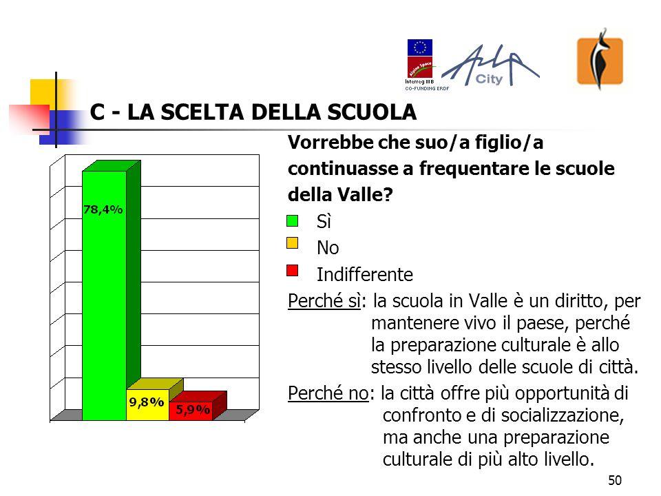 50 C - LA SCELTA DELLA SCUOLA Vorrebbe che suo/a figlio/a continuasse a frequentare le scuole della Valle.