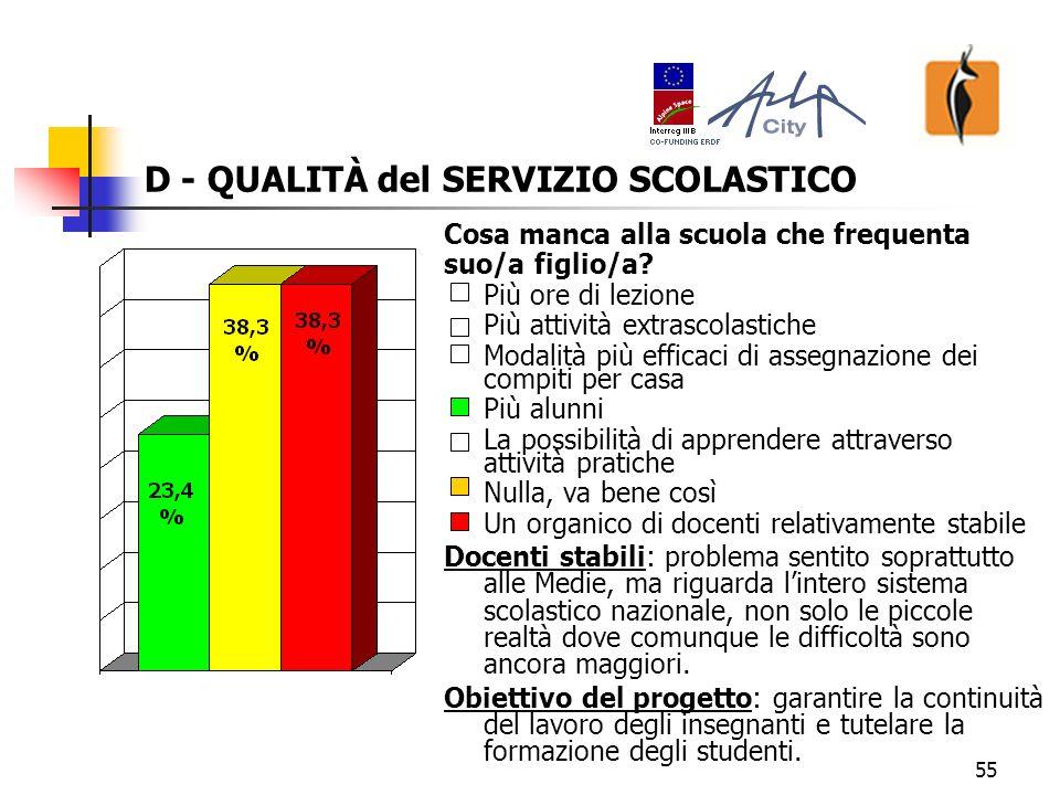 56 D - QUALITÀ del SERVIZIO SCOLASTICO Quali sono gli aspetti positivi della scuola di suo/a figlio/a.