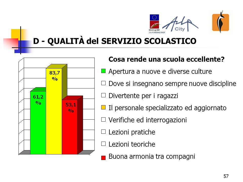 57 D - QUALITÀ del SERVIZIO SCOLASTICO Cosa rende una scuola eccellente.