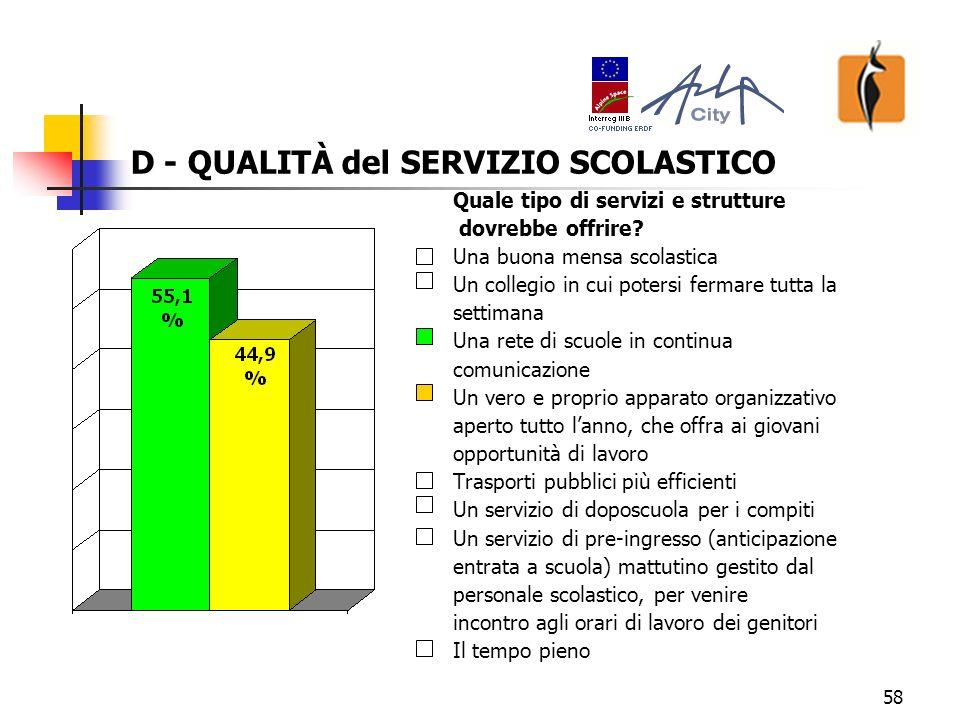 58 D - QUALITÀ del SERVIZIO SCOLASTICO Quale tipo di servizi e strutture dovrebbe offrire.