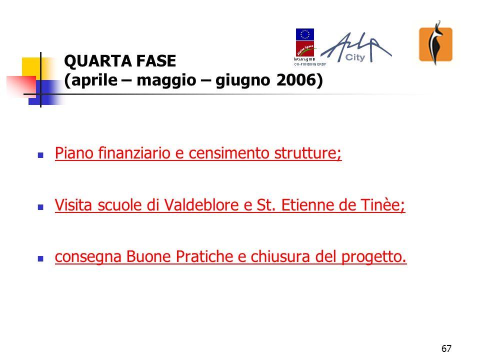 67 Piano finanziario e censimento strutture; Visita scuole di Valdeblore e St.
