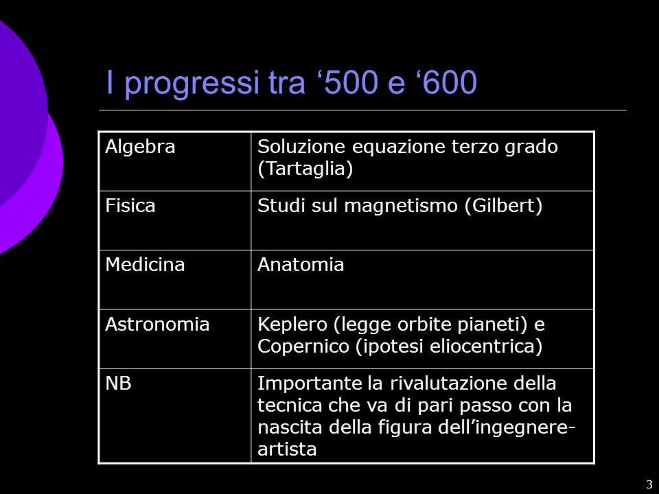 3 I progressi tra 500 e 600 AlgebraSoluzione equazione terzo grado (Tartaglia) FisicaStudi sul magnetismo (Gilbert) MedicinaAnatomia AstronomiaKeplero