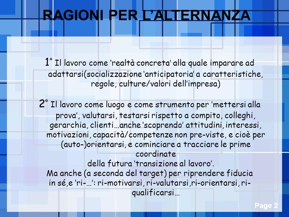 Powerpoint Templates Page 2 1° Il lavoro come realtà concreta alla quale imparare ad adattarsi(socializzazione anticipatoria a caratteristiche, regole
