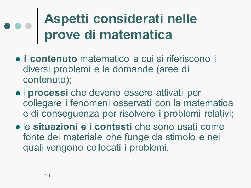 10 Aspetti considerati nelle prove di matematica il contenuto matematico a cui si riferiscono i diversi problemi e le domande (aree di contenuto); i p