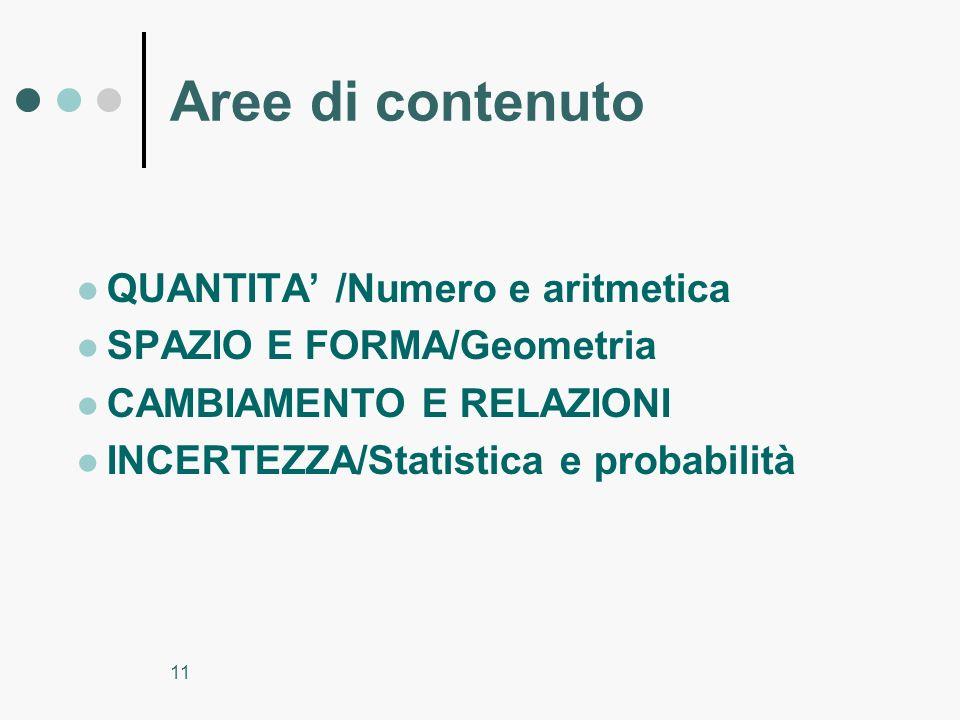11 Aree di contenuto QUANTITA /Numero e aritmetica SPAZIO E FORMA/Geometria CAMBIAMENTO E RELAZIONI INCERTEZZA/Statistica e probabilità