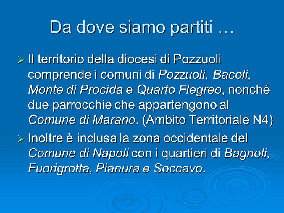 Da dove siamo partiti … Gli abitanti della diocesi di Pozzuoli sono circa 500.000 distribuiti su 68 parrocchie.