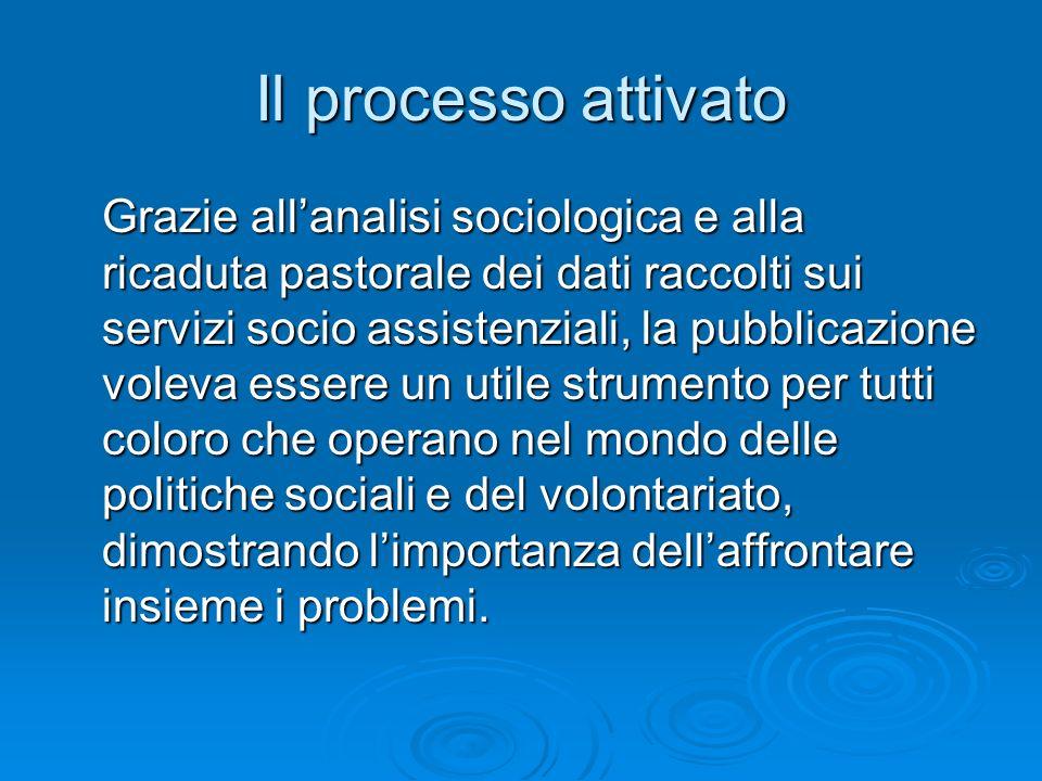 Caritas Diocesana di Pozzuoli Osservatorio delle Povertà e Risorse Centro Studi per il Volontariato