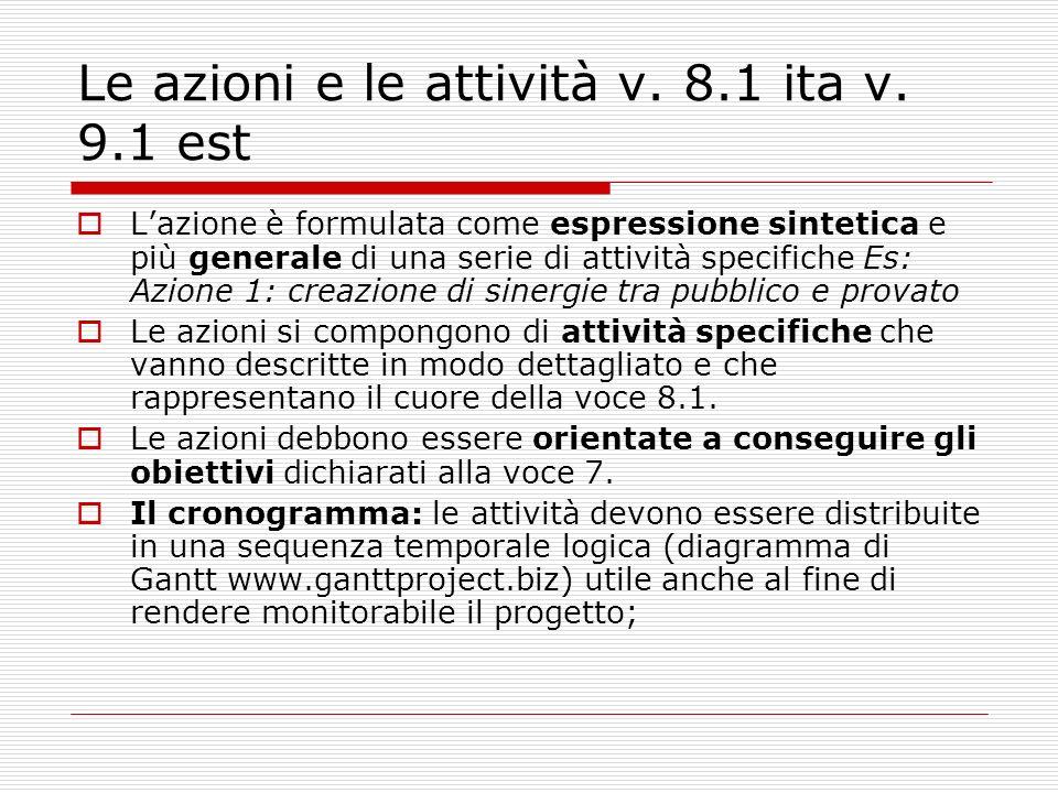 Le azioni e le attività v. 8.1 ita v.
