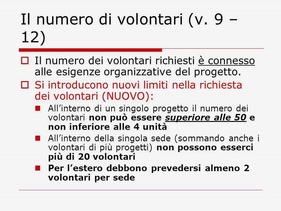 Il numero di volontari (v.