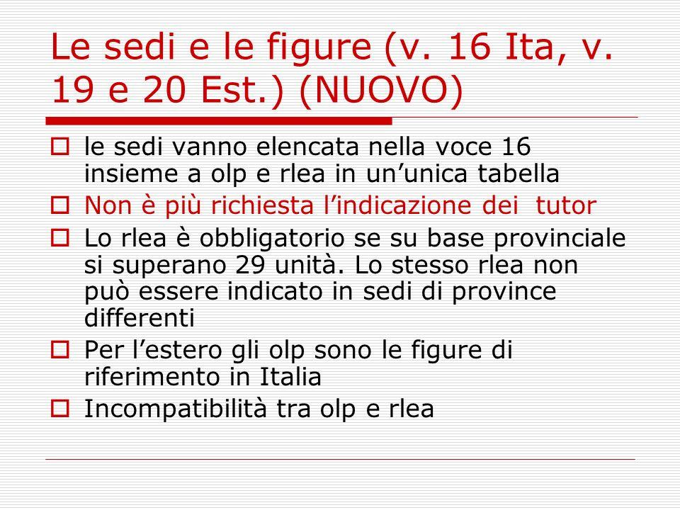 Le sedi e le figure (v. 16 Ita, v.