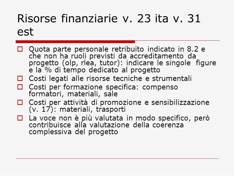 Risorse finanziarie v. 23 ita v.
