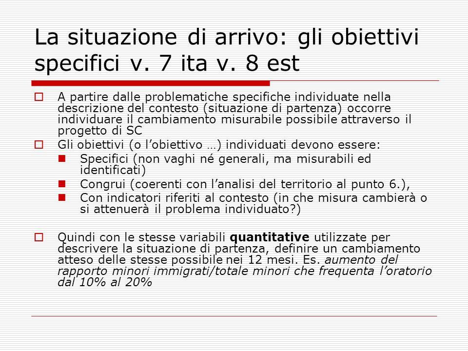 La situazione di arrivo: gli obiettivi specifici v.